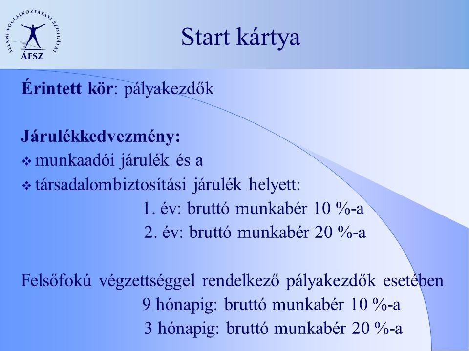 Start kártya Érintett kör: pályakezdők Járulékkedvezmény:  munkaadói járulék és a  társadalombiztosítási járulék helyett: 1.