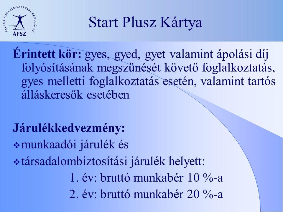 Start Plusz Kártya Érintett kör: gyes, gyed, gyet valamint ápolási díj folyósításának megszűnését követő foglalkoztatás, gyes melletti foglalkoztatás esetén, valamint tartós álláskeresők esetében Járulékkedvezmény:  munkaadói járulék és  társadalombiztosítási járulék helyett: 1.