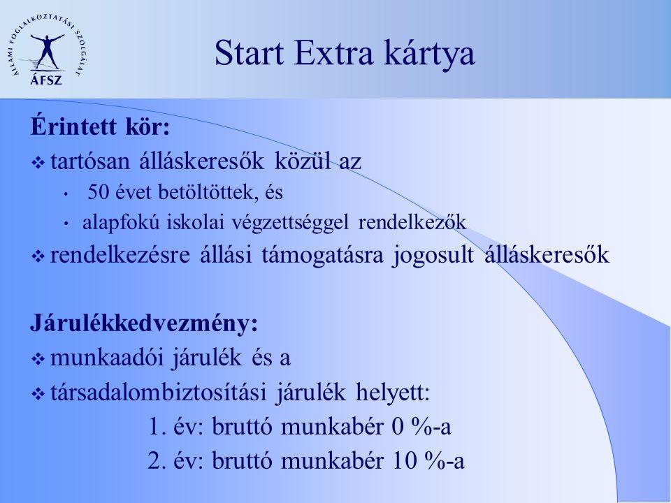 Start Extra kártya Érintett kör:  tartósan álláskeresők közül az 50 évet betöltöttek, és alapfokú iskolai végzettséggel rendelkezők  rendelkezésre állási támogatásra jogosult álláskeresők Járulékkedvezmény:  munkaadói járulék és a  társadalombiztosítási járulék helyett: 1.