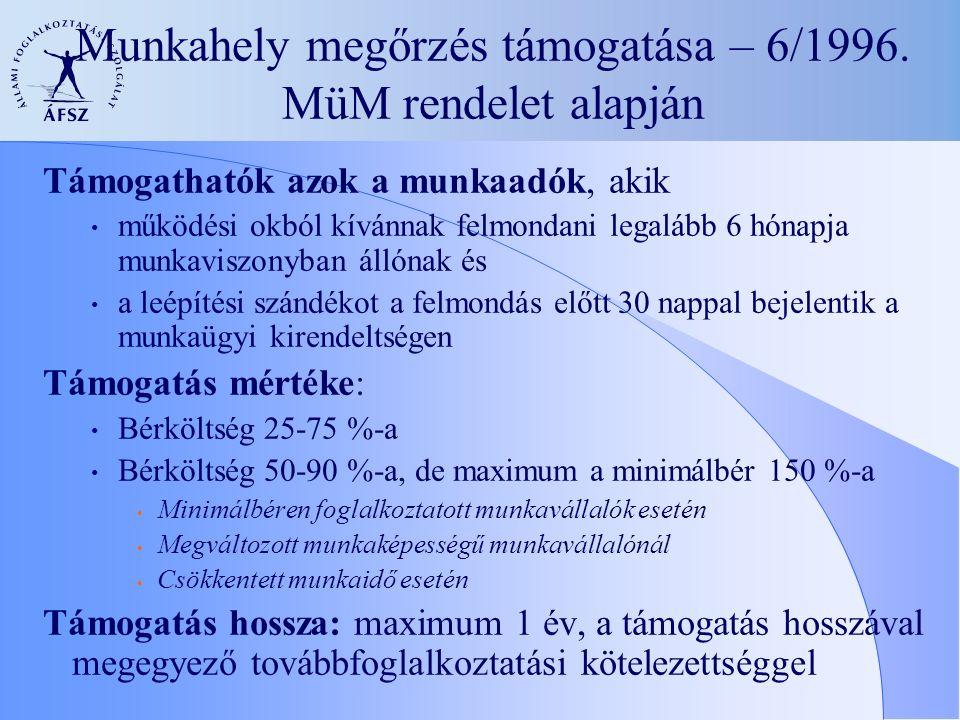 Munkahely megőrzés támogatása – 6/1996.