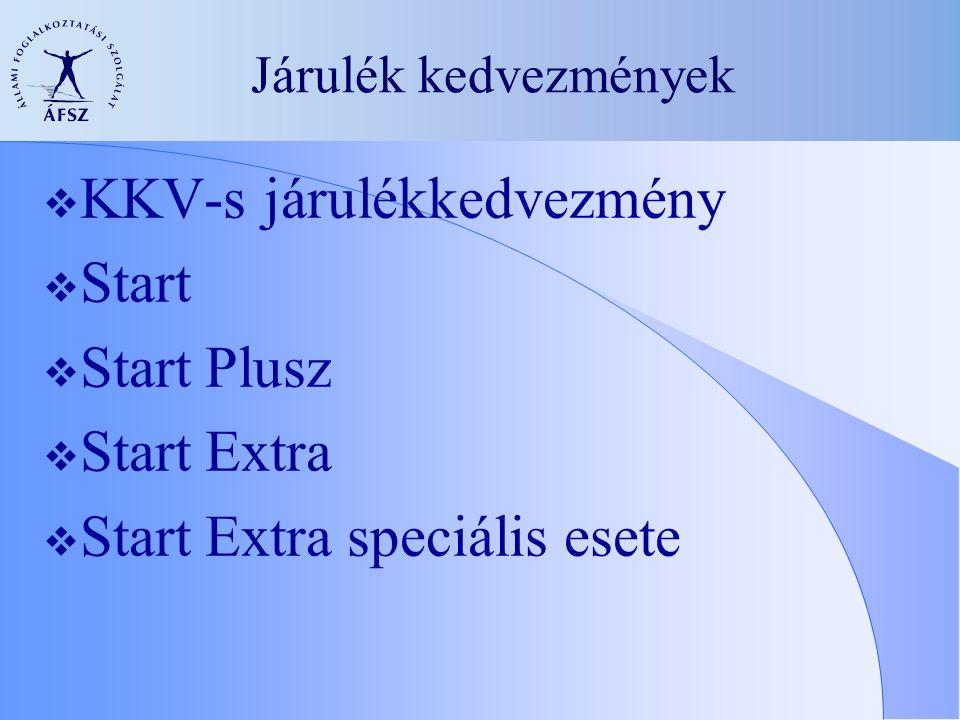 Járulék kedvezmények  KKV-s járulékkedvezmény  Start  Start Plusz  Start Extra  Start Extra speciális esete