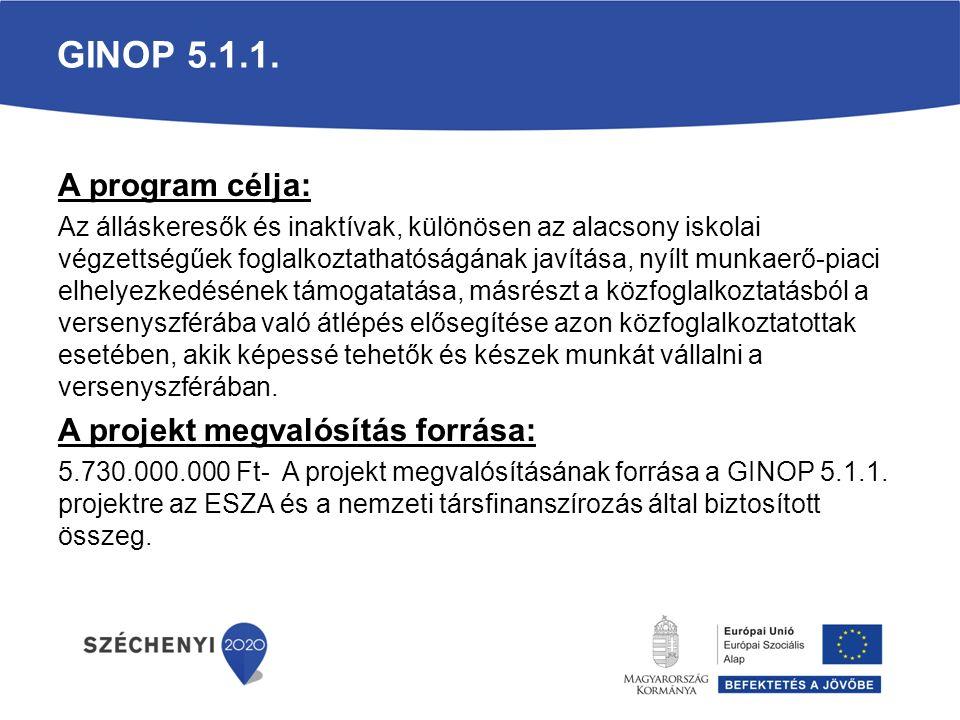GINOP 5.1.1. A program célja: Az álláskeresők és inaktívak, különösen az alacsony iskolai végzettségűek foglalkoztathatóságának javítása, nyílt munkae