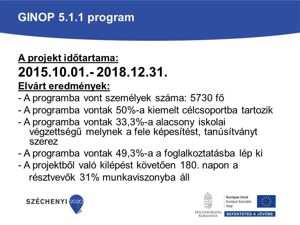 GINOP 5.1.1 program A projekt időtartama: 2015.10.01.- 2018.12.31. Elvárt eredmények: - A programba vont személyek száma: 5730 fő - A programba vontak