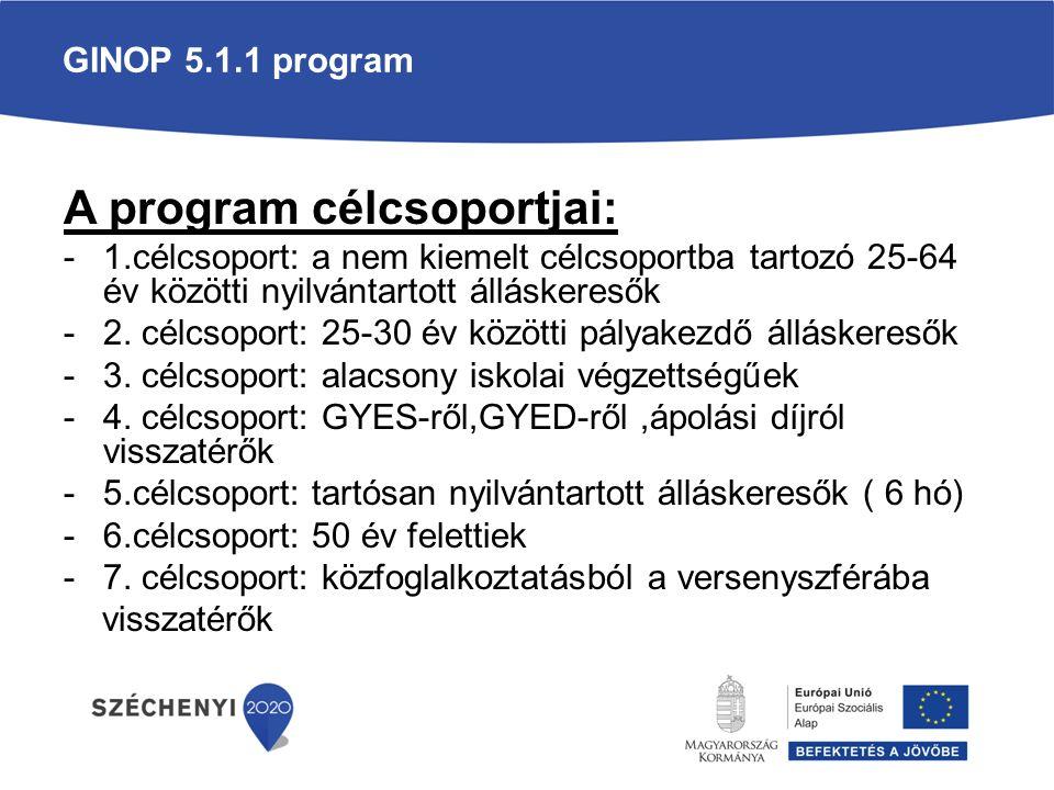 GINOP 5.1.1 program A program célcsoportjai: -1.célcsoport: a nem kiemelt célcsoportba tartozó 25-64 év közötti nyilvántartott álláskeresők -2. célcso