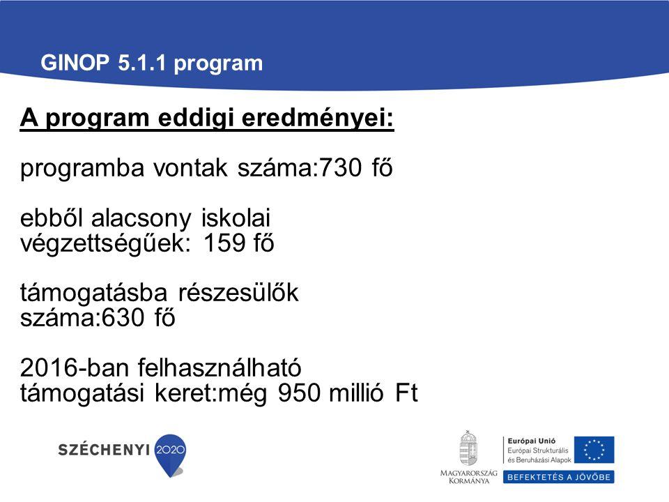 GINOP 5.1.1 program A program eddigi eredményei: programba vontak száma:730 fő ebből alacsony iskolai végzettségűek: 159 fő támogatásba részesülők szá