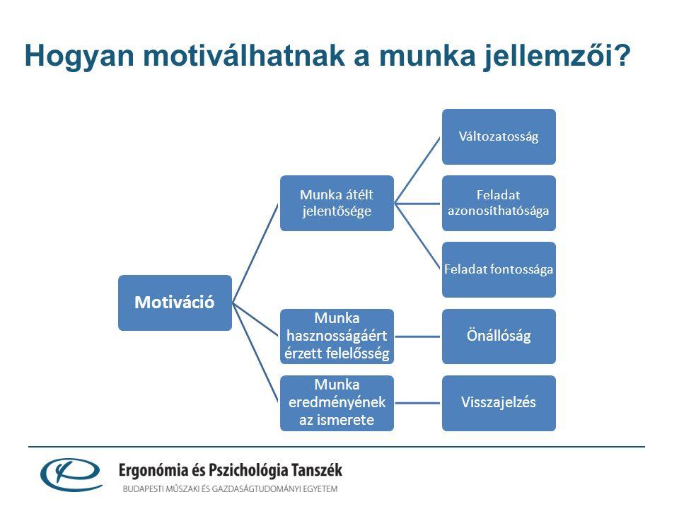 Hogyan motiválhatnak a munka jellemzői.