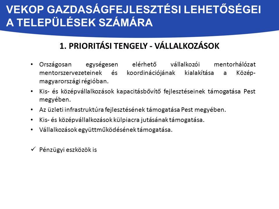 VEKOP GAZDASÁGFEJLESZTÉSI LEHETŐSÉGEI A TELEPÜLÉSEK SZÁMÁRA 1.