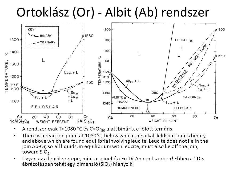 Ortoklász (Or) - Albit (Ab) rendszer A rendszer csak T<1080 °C és C<Or 50 alatt bináris, e fölött ternáris. There is a reaction point at 1080°C, below