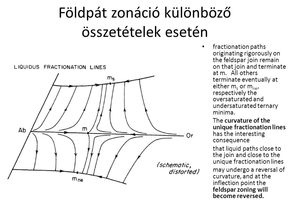 Földpát zonáció különböző összetételek esetén fractionation paths originating rigorously on the feldspar join remain on that join and terminate at m.All others terminate eventually at either m s or m ne, respectively the oversaturated and undersaturated ternary minima.