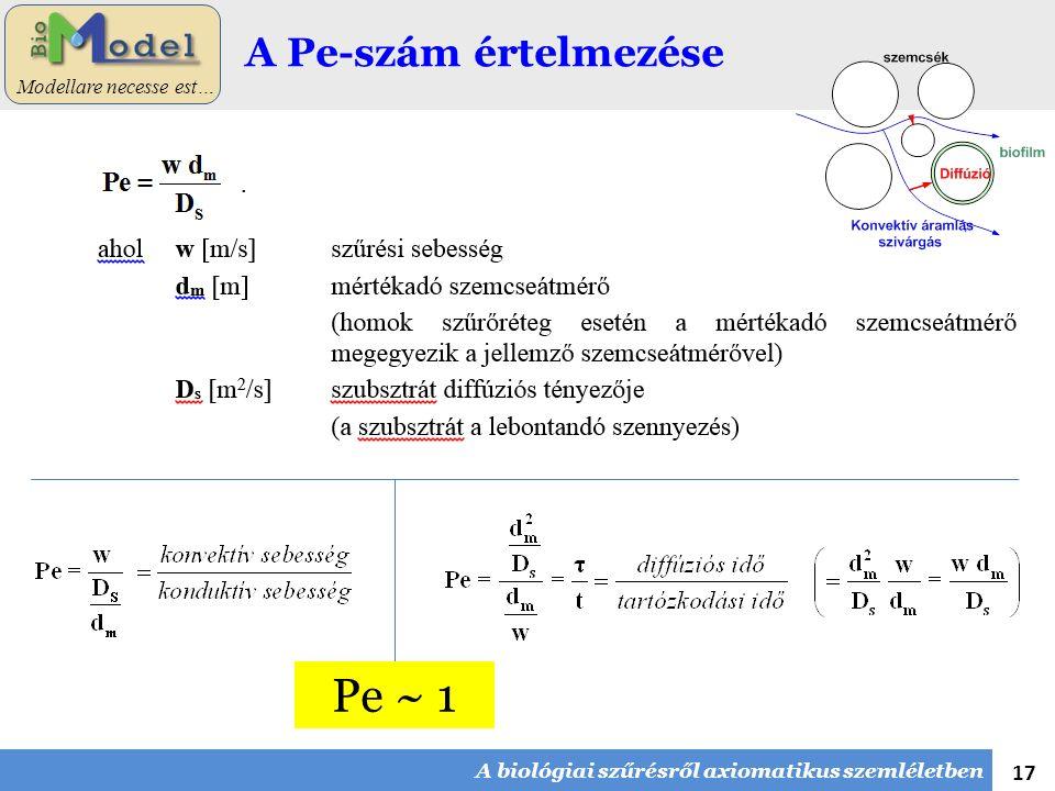 17 Modellare necesse est… A Pe-szám értelmezése Pe ~ 1 A biológiai szűrésről axiomatikus szemléletben