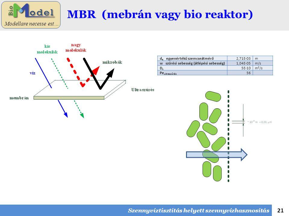 21 Modellare necesse est… MBR (mebrán vagy bio reaktor) Szennyvíztisztítás helyett szennyvízhasznosítás d e egyenértékű szemcseátmérő2,71E-03m w szűrési sebesség (átlépési sebesség)1,04E-05m/s DsDs 5E-10m 2 /s Pe ultraszűrés 56