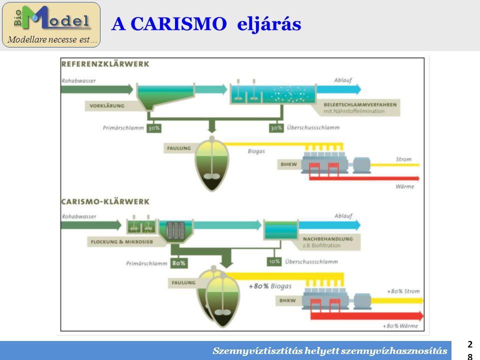 28 Modellare necesse est… A CARISMO eljárás Szennyvíztisztítás helyett szennyvízhasznosítás