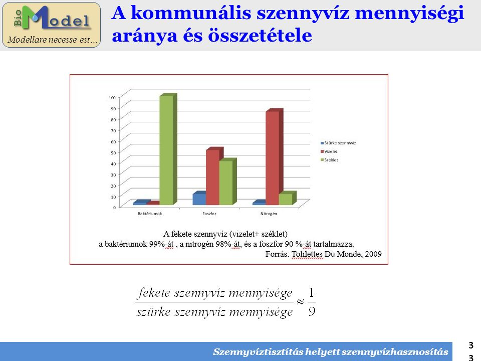 33 Modellare necesse est… A kommunális szennyvíz mennyiségi aránya és összetétele Szennyvíztisztítás helyett szennyvízhasznosítás
