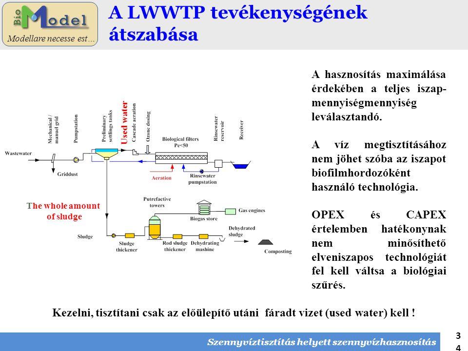 34 Modellare necesse est… A LWWTP tevékenységének átszabása A hasznosítás maximálása érdekében a teljes iszap- mennyiségmennyiség leválasztandó. A víz