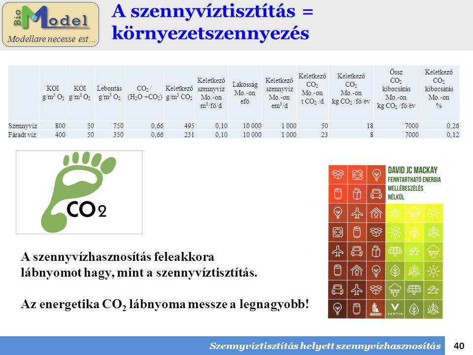 40 Modellare necesse est… KOI g/m 3 O 2 Lebontás g/m 3 O 2 CO 2 / (H 2 O +CO 2 ) Keletkező g/m 3 CO 2 Keletkező szennyvíz Mo.-on m 3 /fő/d Lakosság Mo.-on efő Keletkező szennyvíz Mo.-on em 3 /d Keletkező CO 2 Mo.-on t CO 2 /d Keletkező CO 2 Mo.-on kg CO 2 /fő/év Össz CO 2 kibocsátás Mo.-on kg CO 2 /fő/év Keletkező CO 2 kibocsátás Mo.-on % Szennyvíz800507500,664950,1010 0001 000501870000,26 Fáradt víz400503500,662310,1010 0001 00023870000,12 A szennyvízhasznosítás feleakkora lábnyomot hagy, mint a szennyvíztisztítás.