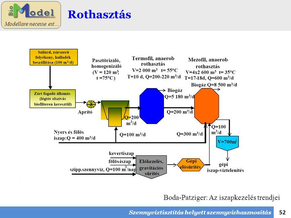 52 Modellare necesse est… Rothasztás Szennyvíztisztítás helyett szennyvízhasznosítás Boda-Patziger: Az iszapkezelés trendjei