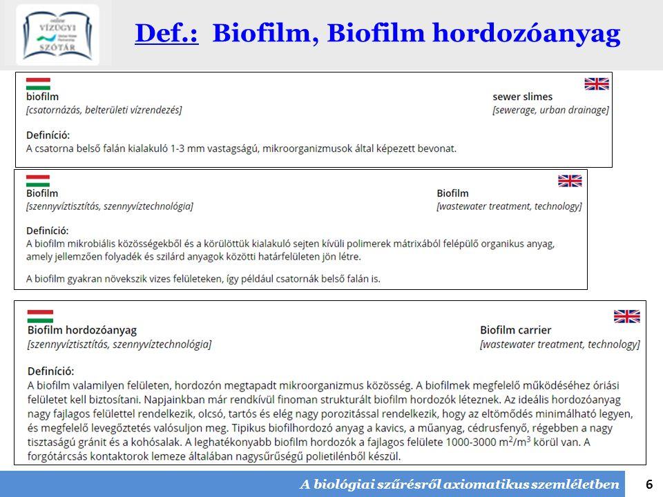 6 Def.: Biofilm, Biofilm hordozóanyag A biológiai szűrésről axiomatikus szemléletben