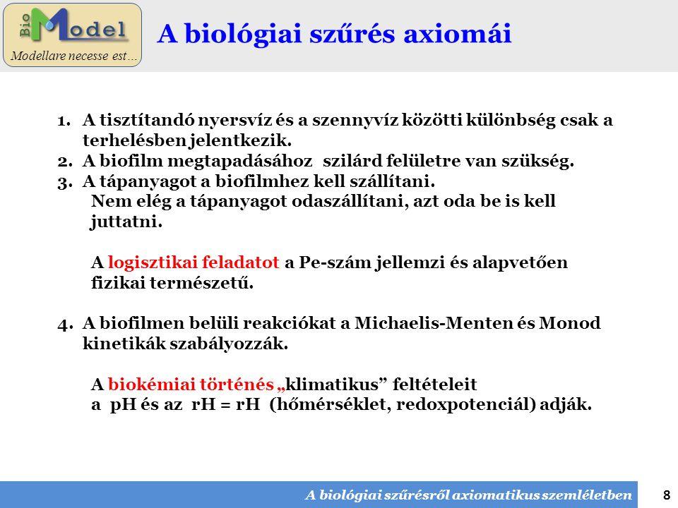 8 Modellare necesse est… A biológiai szűrés axiomái 1.A tisztítandó nyersvíz és a szennyvíz közötti különbség csak a terhelésben jelentkezik. 2.A biof