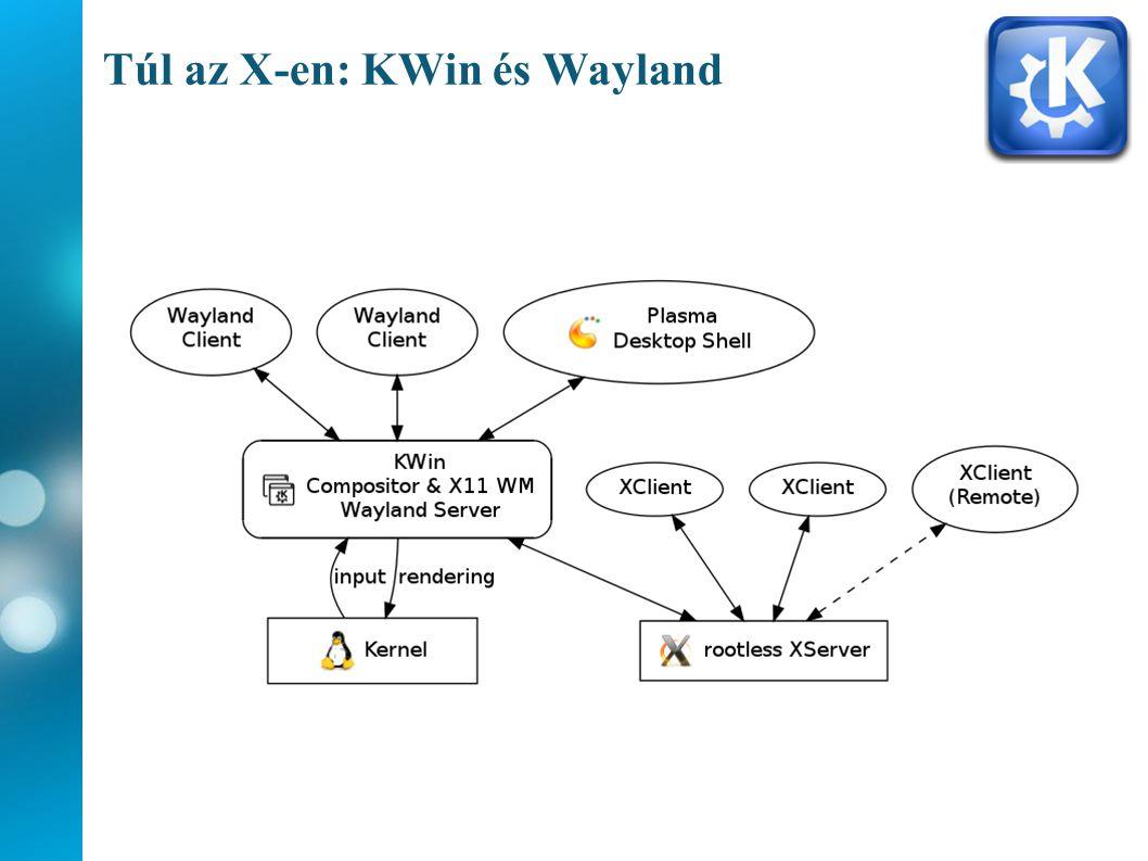 Túl az X-en: KWin és Wayland