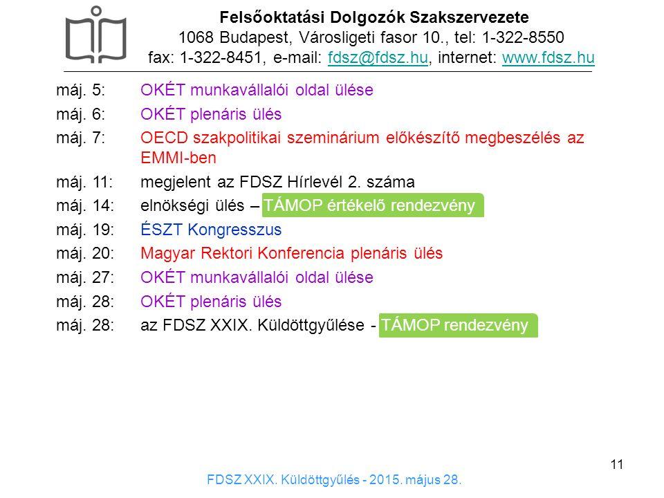 11 Felsőoktatási Dolgozók Szakszervezete 1068 Budapest, Városligeti fasor 10., tel: 1-322-8550 fax: 1-322-8451, e-mail: fdsz@fdsz.hu, internet: www.fdsz.hufdsz@fdsz.huwww.fdsz.hu FDSZ XXIX.