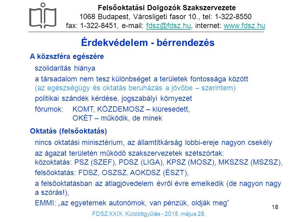 18 Érdekvédelem - bérrendezés Felsőoktatási Dolgozók Szakszervezete 1068 Budapest, Városligeti fasor 10., tel: 1-322-8550 fax: 1-322-8451, e-mail: fdsz@fdsz.hu, internet: www.fdsz.hufdsz@fdsz.huwww.fdsz.hu FDSZ XXIX.