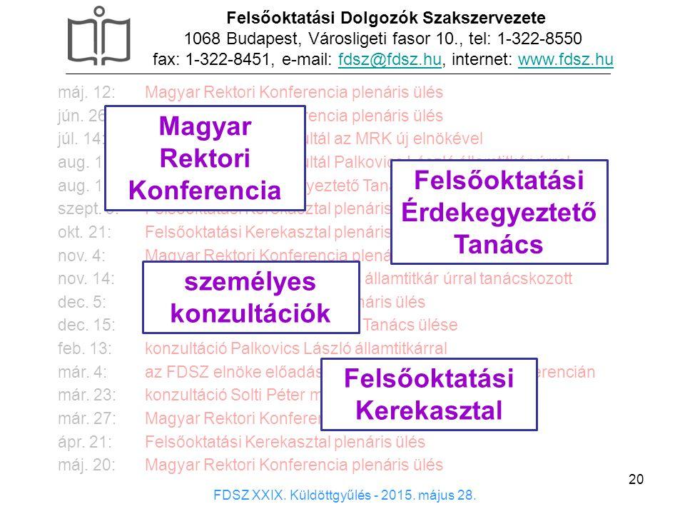 20 Felsőoktatási Dolgozók Szakszervezete 1068 Budapest, Városligeti fasor 10., tel: 1-322-8550 fax: 1-322-8451, e-mail: fdsz@fdsz.hu, internet: www.fdsz.hufdsz@fdsz.huwww.fdsz.hu FDSZ XXIX.