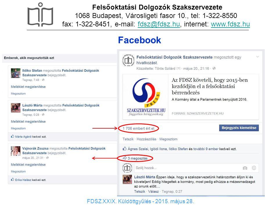 23 Facebook Felsőoktatási Dolgozók Szakszervezete 1068 Budapest, Városligeti fasor 10., tel: 1-322-8550 fax: 1-322-8451, e-mail: fdsz@fdsz.hu, internet: www.fdsz.hufdsz@fdsz.huwww.fdsz.hu FDSZ XXIX.