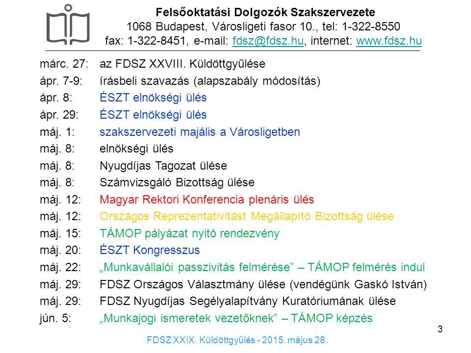 4 Felsőoktatási Dolgozók Szakszervezete 1068 Budapest, Városligeti fasor 10., tel: 1-322-8550 fax: 1-322-8451, e-mail: fdsz@fdsz.hu, internet: www.fdsz.hufdsz@fdsz.huwww.fdsz.hu FDSZ XXIX.