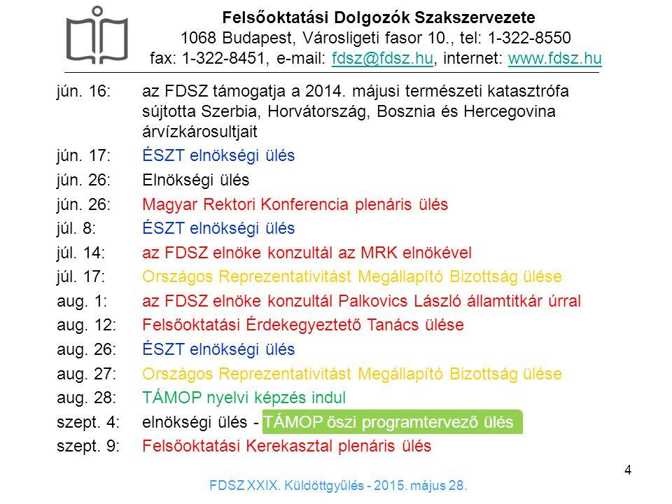 15 Érdekvédelem - bérrendezés Felsőoktatási Dolgozók Szakszervezete 1068 Budapest, Városligeti fasor 10., tel: 1-322-8550 fax: 1-322-8451, e-mail: fdsz@fdsz.hu, internet: www.fdsz.hufdsz@fdsz.huwww.fdsz.hu FDSZ XXIX.