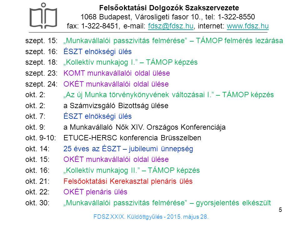 16 Érdekvédelem - bérrendezés Felsőoktatási Dolgozók Szakszervezete 1068 Budapest, Városligeti fasor 10., tel: 1-322-8550 fax: 1-322-8451, e-mail: fdsz@fdsz.hu, internet: www.fdsz.hufdsz@fdsz.huwww.fdsz.hu FDSZ XXIX.