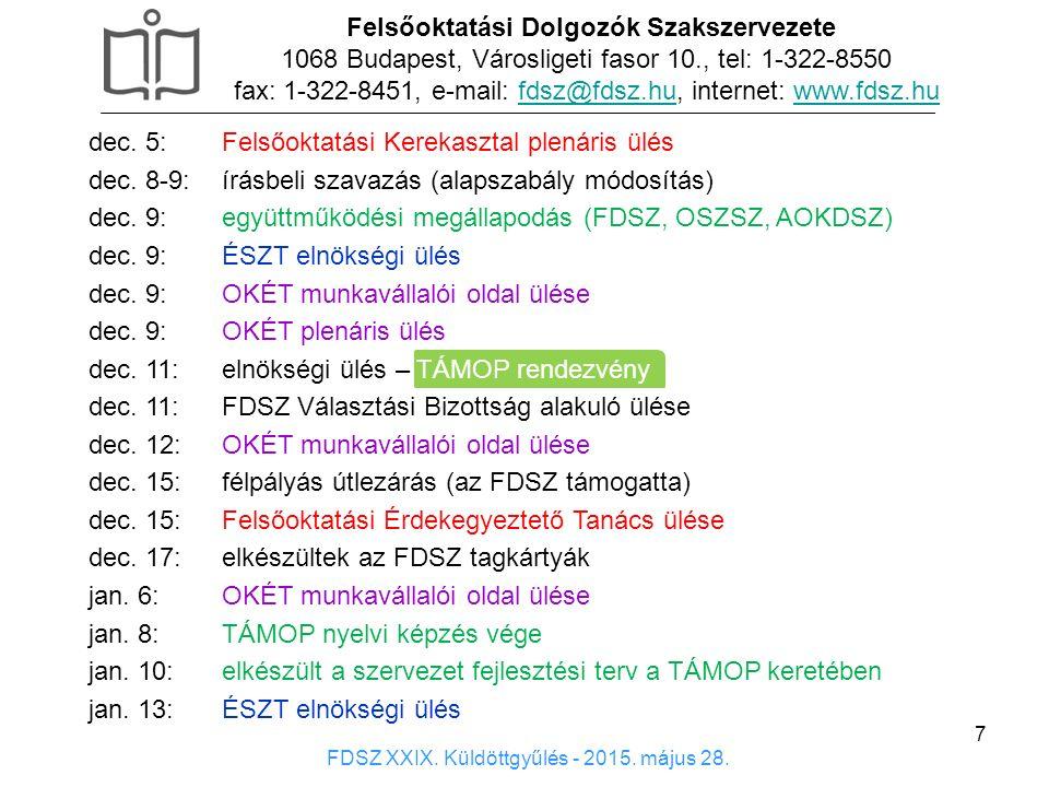 8 Felsőoktatási Dolgozók Szakszervezete 1068 Budapest, Városligeti fasor 10., tel: 1-322-8550 fax: 1-322-8451, e-mail: fdsz@fdsz.hu, internet: www.fdsz.hufdsz@fdsz.huwww.fdsz.hu FDSZ XXIX.