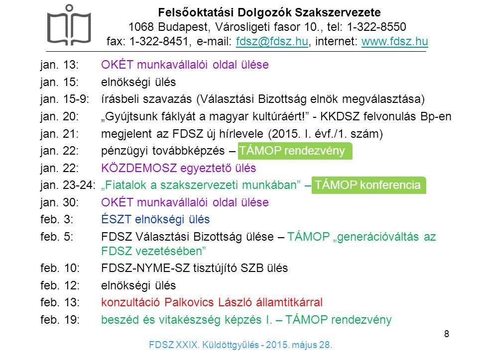 19 Felsőoktatási Dolgozók Szakszervezete 1068 Budapest, Városligeti fasor 10., tel: 1-322-8550 fax: 1-322-8451, e-mail: fdsz@fdsz.hu, internet: www.fdsz.hufdsz@fdsz.huwww.fdsz.hu FDSZ XXIX.