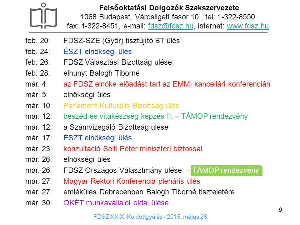 9 Felsőoktatási Dolgozók Szakszervezete 1068 Budapest, Városligeti fasor 10., tel: 1-322-8550 fax: 1-322-8451, e-mail: fdsz@fdsz.hu, internet: www.fdsz.hufdsz@fdsz.huwww.fdsz.hu FDSZ XXIX.