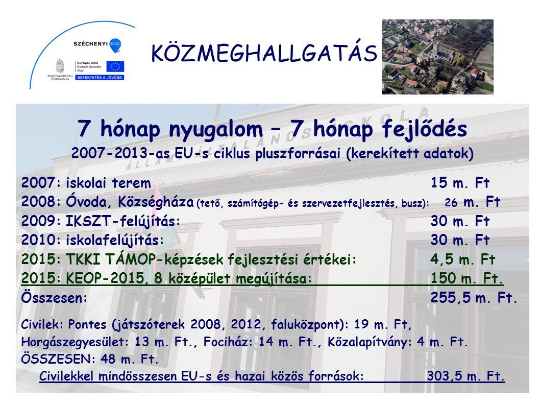 KÖZMEGHALLGATÁS 7 hónap nyugalom – 7 hónap fejlődés 2007-2013-as EU-s ciklus pluszforrásai (kerekített adatok) 2007: iskolai terem 15 m.