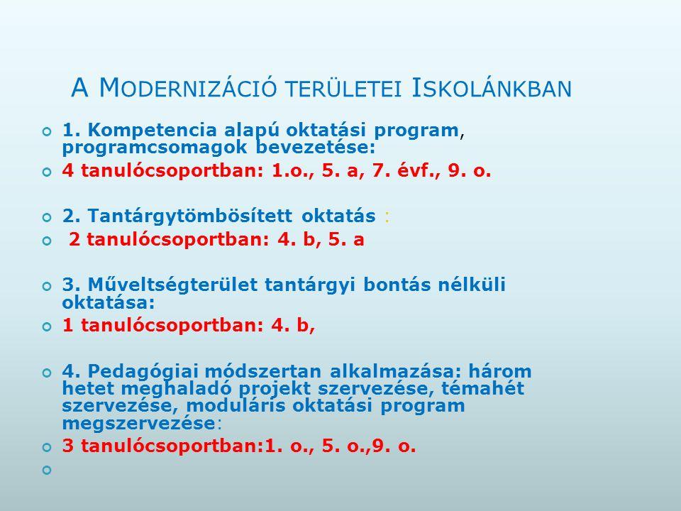 A M ODERNIZÁCIÓ TERÜLETEI I SKOLÁNKBAN 1. Kompetencia alapú oktatási program, programcsomagok bevezetése: 4 tanulócsoportban: 1.o., 5. a, 7. évf., 9.