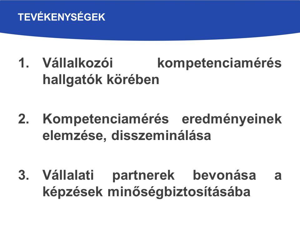 TEVÉKENYSÉGEK 1.Vállalkozói kompetenciamérés hallgatók körében 2.Kompetenciamérés eredményeinek elemzése, disszeminálása 3.Vállalati partnerek bevonása a képzések minőségbiztosításába