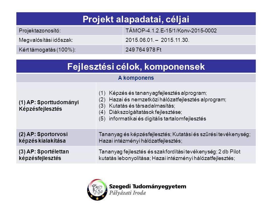 Projekt alapadatai, céljai Projektazonosító:TÁMOP-4.1.2.E-15/1/Konv-2015-0002 Megvalósítási időszak:2015.06.01.
