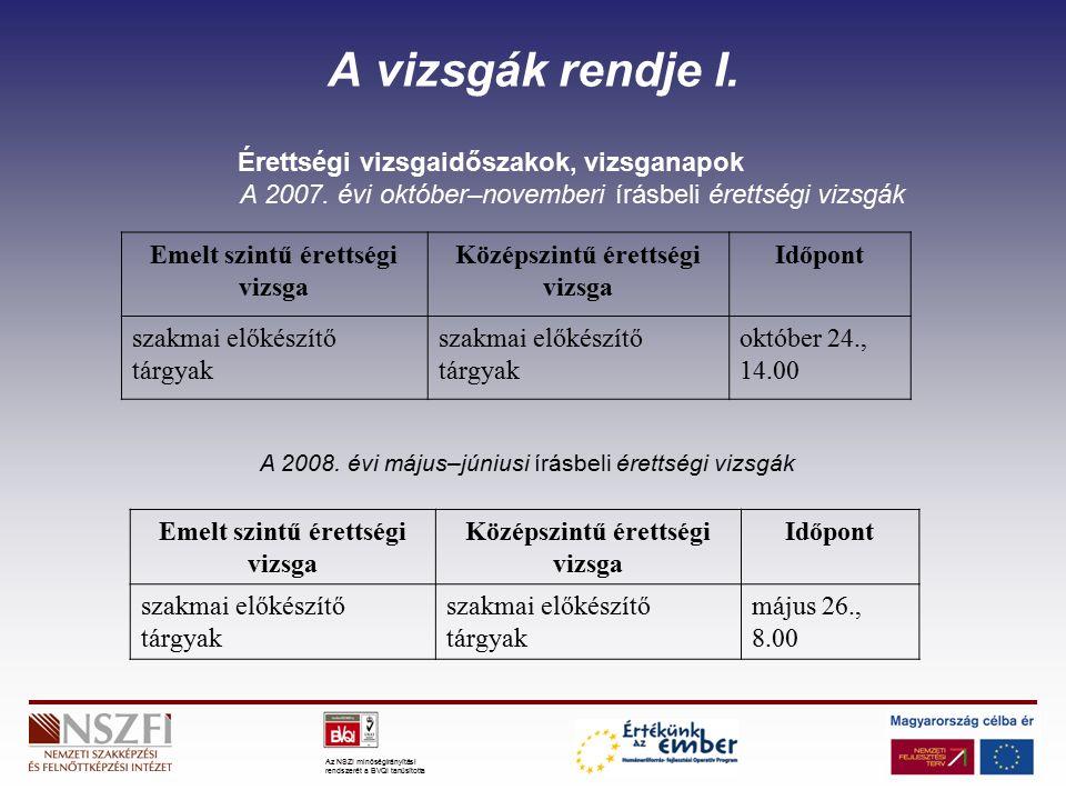 Az NSZI minőségirányítási rendszerét a BVQI tanúsította A vizsgák rendje II.