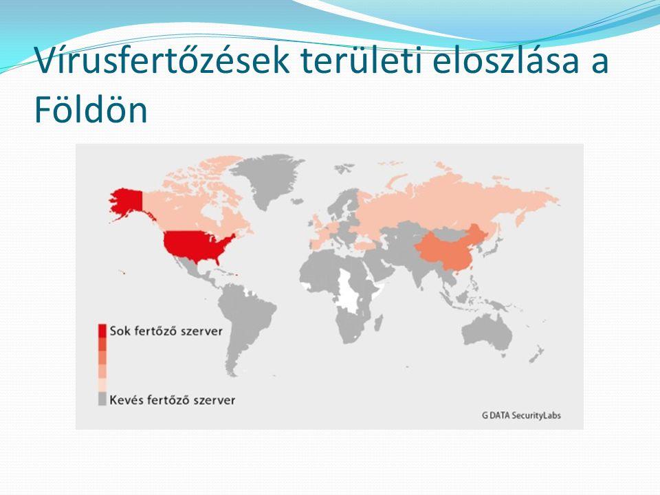Vírusfertőzések területi eloszlása a Földön