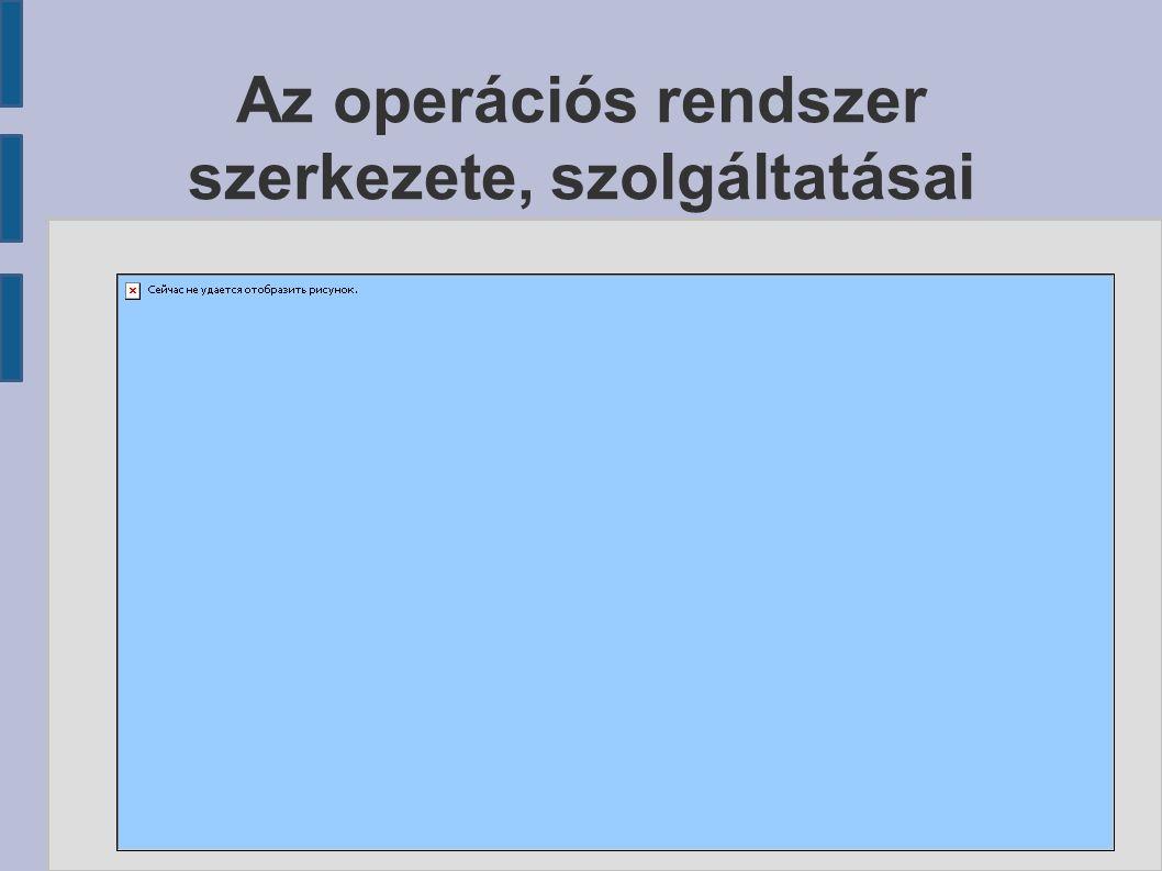 Az operációs rendszer szerkezete, szolgáltatásai