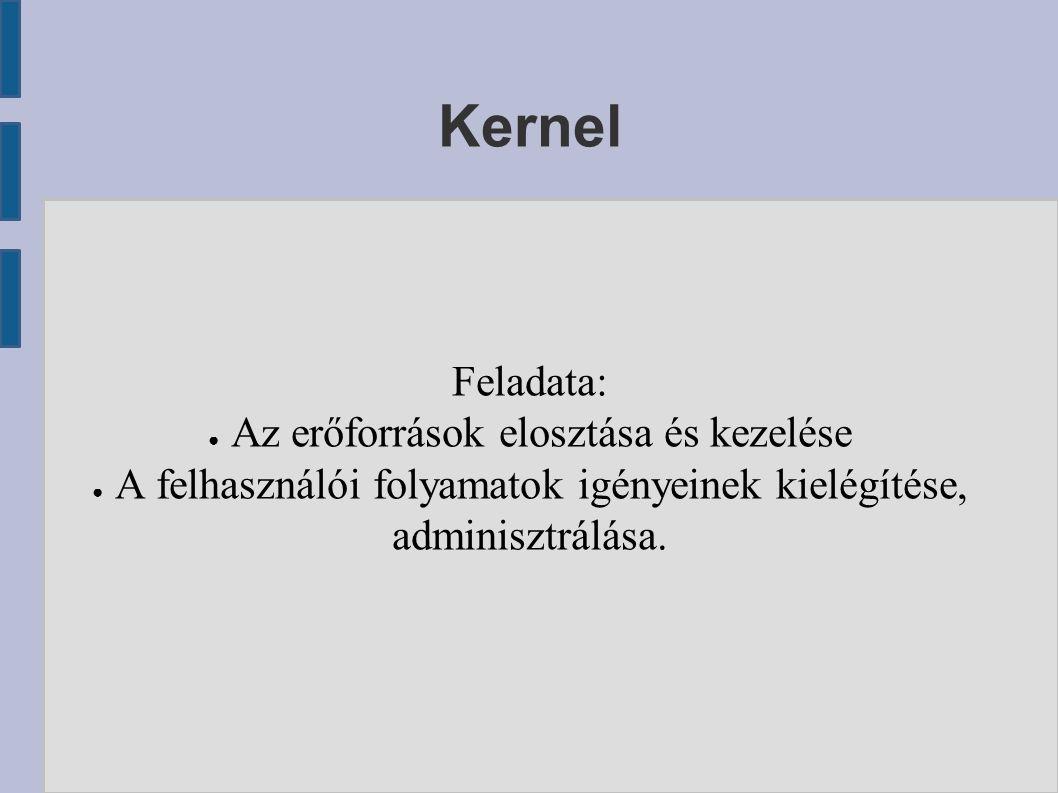 Kernel Feladata: ● Az erőforrások elosztása és kezelése ● A felhasználói folyamatok igényeinek kielégítése, adminisztrálása.