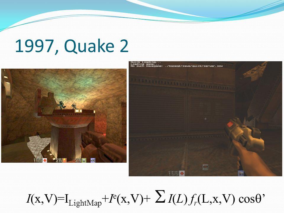 1997, Quake 2 I(x,V)=I LightMap +I e (x,V)+   I(L) f r (L,x,V) cos  '