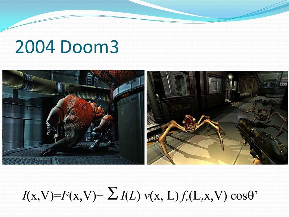 2004 Doom3 I(x,V)=I e (x,V)+   I(L) v(x, L  f r (L,x,V) cos  '
