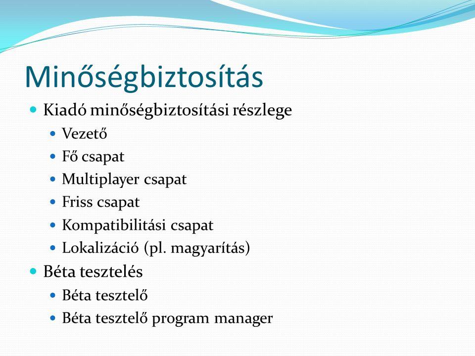 Minőségbiztosítás Kiadó minőségbiztosítási részlege Vezető Fő csapat Multiplayer csapat Friss csapat Kompatibilitási csapat Lokalizáció (pl.
