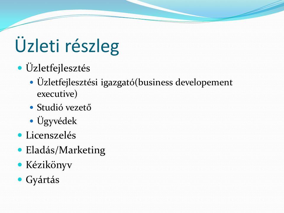 Üzleti részleg Üzletfejlesztés Üzletfejlesztési igazgató(business developement executive) Studió vezető Ügyvédek Licenszelés Eladás/Marketing Kézikönyv Gyártás