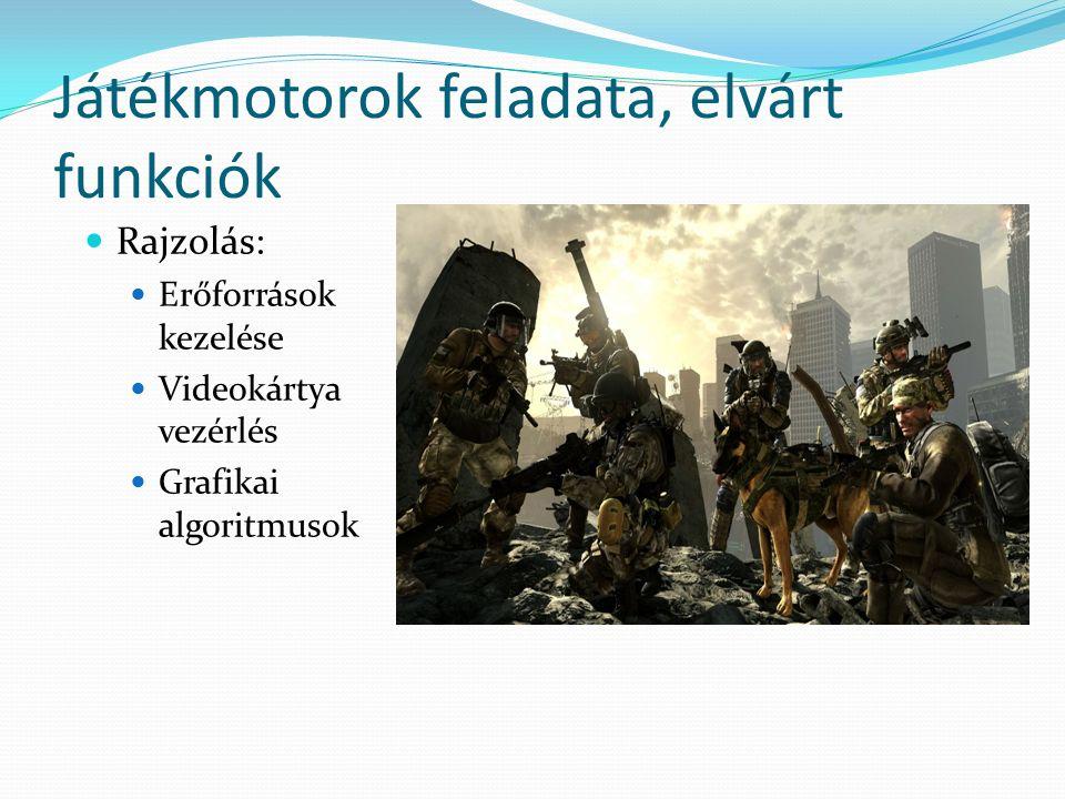 Játékmotorok feladata, elvárt funkciók Rajzolás: Erőforrások kezelése Videokártya vezérlés Grafikai algoritmusok