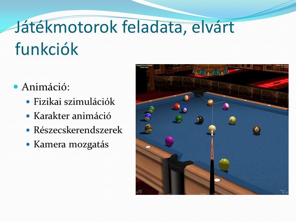 Játékmotorok feladata, elvárt funkciók Animáció: Fizikai szimulációk Karakter animáció Részecskerendszerek Kamera mozgatás