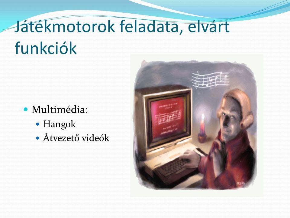 Játékmotorok feladata, elvárt funkciók Multimédia: Hangok Átvezető videók