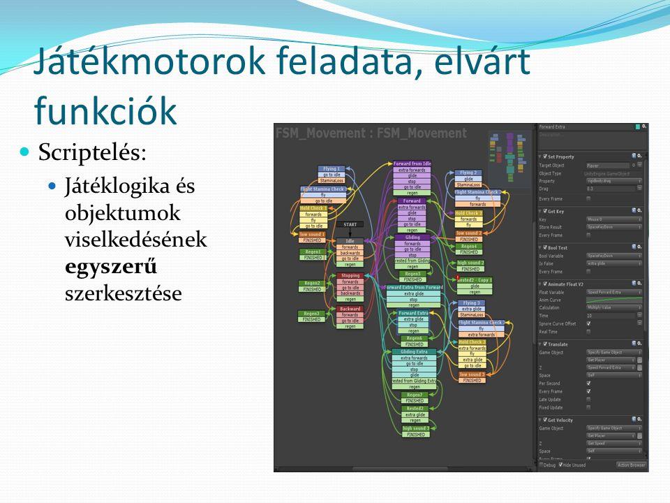 Játékmotorok feladata, elvárt funkciók Scriptelés: Játéklogika és objektumok viselkedésének egyszerű szerkesztése