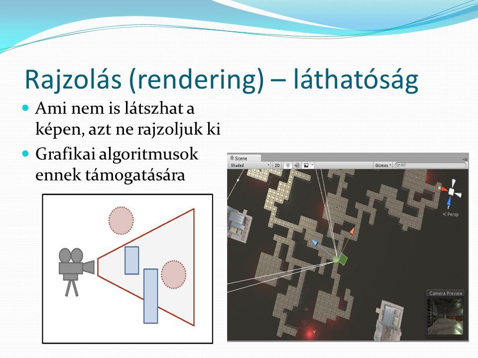 Rajzolás (rendering) – láthatóság Ami nem is látszhat a képen, azt ne rajzoljuk ki Grafikai algoritmusok ennek támogatására